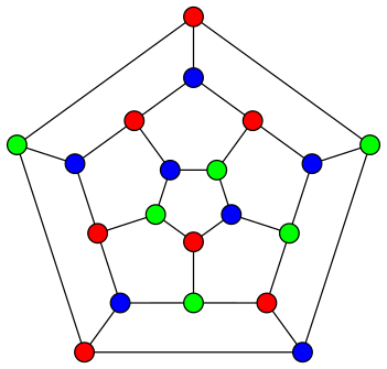 Illustration of the Graph Colouring Problem